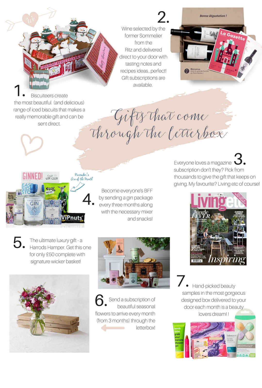 Christmas gift ideas that come through the post